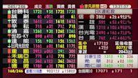 5分鐘看台股/2021/09/23收盤最前線