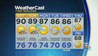 CBSMiami.com Weather @ Your Desk 9-24-21 11PM