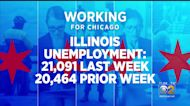 Over 21,000 Unemployment Claims Filed In Illinois Last Week Amid COVID-19 Pandemic