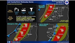 Threat of isolated tornadoes, damaging storms in forecast for most of North Texas