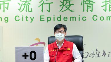 考量調降警戒等級? 陳其邁:連6天確診低於100例