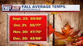 Refreshing air arrives, lower humidity to end the week
