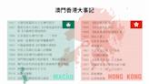 北京傳真:沒有抗爭者的澳門正在嚐「一國」的惡果