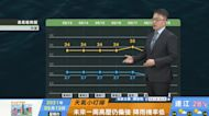 一分鐘報天氣 /週五(05/14日) 本週持續高溫炎熱 午後山區零星短暫雷陣雨
