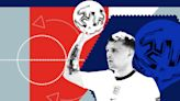 England unveil new trick against Croatia: the inventive 'inside' throw-in