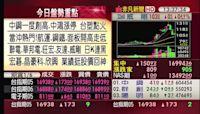 5分鐘看台股/2021/05/06收盤最前線