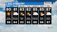 After Severe Thursday Storms, Calm Weekend Ahead