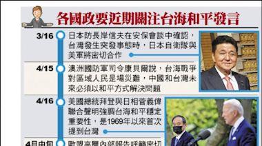 台灣議題 四方安全對話也有共識