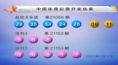 大樂透頭獎12注598萬4注追加 獎池餘額5.06億