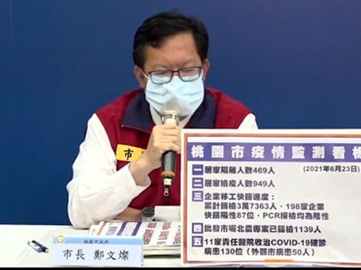 桃園國軍總醫院群聚案增5例 6/25恢復門急診