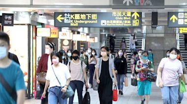 今降二級 台灣民意基金會民調:5成9擔心太早解封