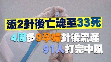 疫苗接種︱再添2針後亡魂至33死 4周多9孕婦針後流產 增91人針後中風 | 蘋果日報