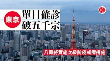 日本全國新症破1.5萬宗 再多8縣頒防疫戒備措施