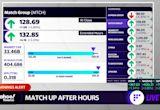 Expedia beats on earnings