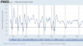 【投資字典】經濟衰退(Recession)