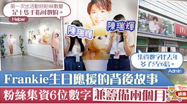 【MIRROR成員】粉絲為陳瑞輝生日應援籌備兩個月 皮寶寶:追星花很多時間但開心 - 香港經濟日報 - TOPick - 娛樂