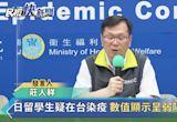 快新聞/日本女學生疑在台感染武漢肺炎 莊人祥:屬弱陽性無傳染力