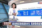 武漢肺炎/長庚發現超強抗體 抑制病毒能力高達98%