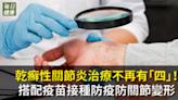 乾癬性關節炎治療不再有「四」!搭配疫苗接種防疫防關節變形 | 蕃新聞