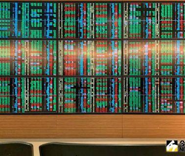 台股收跌652點 創史上第三大跌點
