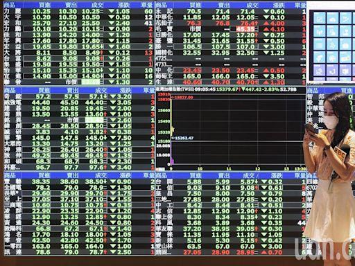 台股失半年線 三大法人買超324.39億 、外資不畏疫情大買334億