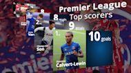 Premier League top scorer: Calvert-Lewin reaches 10 goals
