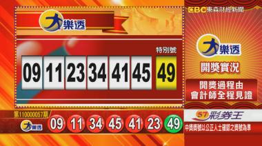 6/15 大樂透、雙贏彩、今彩539 開獎囉!