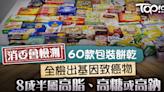 【消委會】60款包裝餅乾含基因致癌物 8成半屬「三高」 - 香港經濟日報 - TOPick - 新聞 - 社會