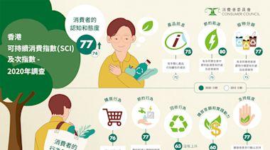 追蹤五年 香港可持續消費表現惟寸進 知行融樂 官商民能否互相支援成關鍵 | 消費者委員會