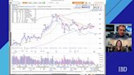Tesla Stock: Hold Through Earnings?