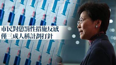 疫苗氣泡︱谷針失敗?調查揭三成受訪者擬打針 僅3%揀科興   蘋果日報