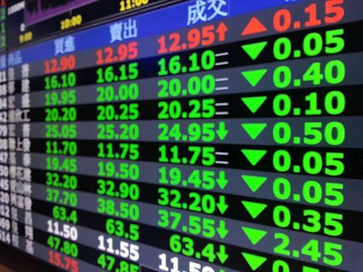 台股早盤一度跌近270點後跌幅縮小 台積電失守600元 | 財經 | NOWnews今日新聞