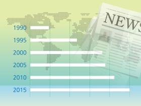 疫情衝擊 上市櫃金控5月獲利較上月衰退四成 - 台視財經