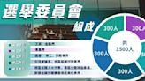 一文睇清1448名新選委全名單
