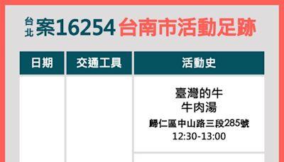 台北20多歲確診女曾到台南、高雄 足跡公布