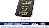 Civil Grand Jury Report: 'San Joaquin County's COVID-19 Response was fragmented'