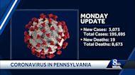 Coronavirus in Pennsylvania: 195,695 cases and 8,673 deaths