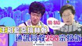 TVB《開心大綜藝》惡搞特首林鄭 通訊局收250宗投訴 | 蘋果日報