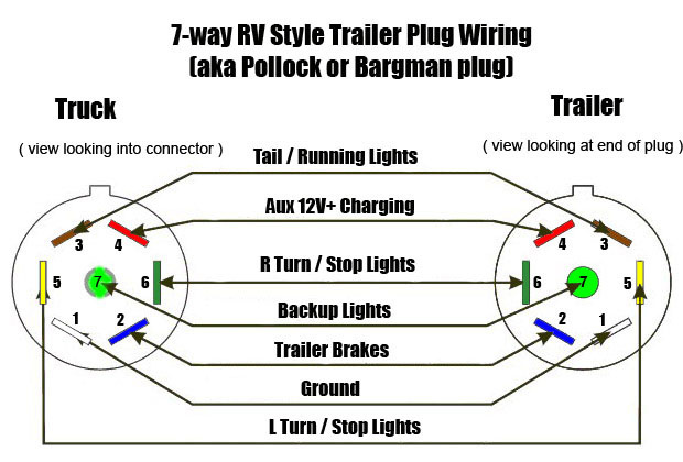 7 way trailer wiring question nissan frontier forum nissan frontier 7 pin trailer wiring harness at creativeand.co