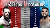 Conor McGregor vs Dos Anjos: How they measure up with bout 'closer than ever'