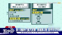 第10輪BNT「65歲往下打」 若周周到「7天開1輪」