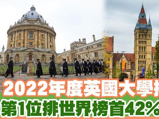 【英國升學】2022年度英國大學排名出爐第1位排世界榜首42%外國學生 | U Travel 旅遊資訊網站