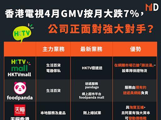 【網購大戰】香港電視4月GMV按月大跌7%,公司正面對強大對手?