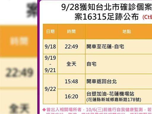 快新聞/北市確診男曾開車回花蓮 5天足跡曝光活動單純