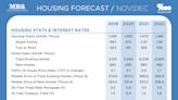 Size Of Mortgage Refi Market Drops $1 Trillion In 2021