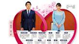 新的考驗/日本真子公主完婚 正式脫離皇室