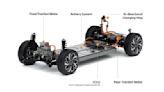 Hyundai Motor to launch dedicated EV platform in major push into electric cars