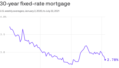 The coming mortgage refinance wave