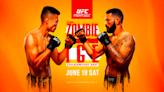 UFC格鬥之夜:鄭讚成VS伊蓋賽事前瞻