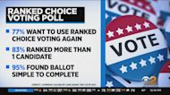 Poll Shows New Yorkers Overwhelmingly Support Ranked Choice Voting